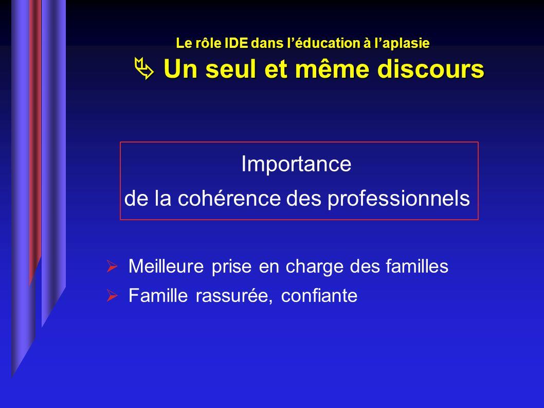 Importance de la cohérence des professionnels Meilleure prise en charge des familles Famille rassurée, confiante Le rôle IDE dans léducation à laplasi
