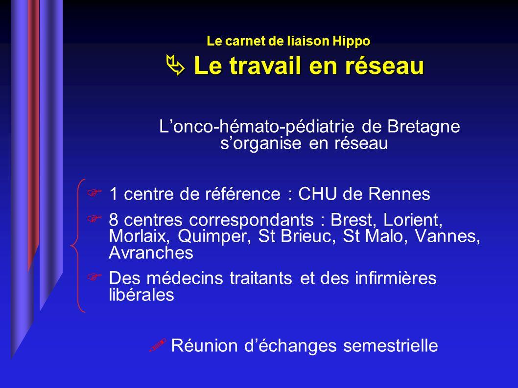 Lonco-hémato-pédiatrie de Bretagne sorganise en réseau 1 centre de référence : CHU de Rennes 8 centres correspondants : Brest, Lorient, Morlaix, Quimp