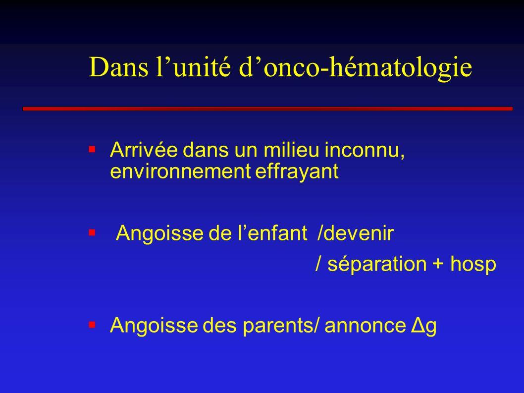 Dans lunité donco-hématologie Arrivée dans un milieu inconnu, environnement effrayant Angoisse de lenfant /devenir / séparation + hosp Angoisse des pa