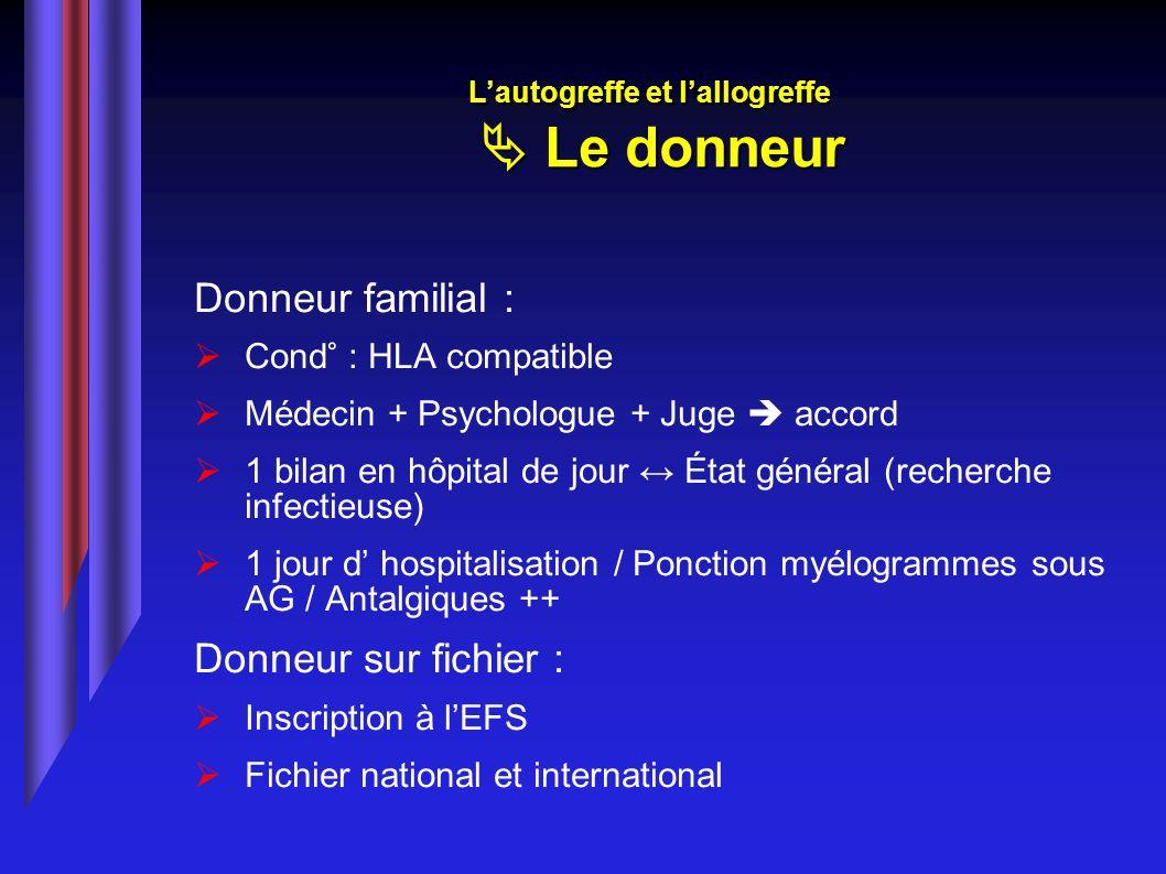 Donneur familial : Cond° : HLA compatible Médecin + Psychologue + Juge accord 1 bilan en hôpital de jour État général (recherche infectieuse) 1 jour d