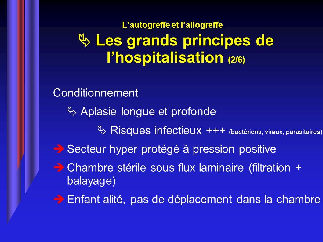 Lautogreffe et lallogreffe Les grands principes de lhospitalisation (2/6) Conditionnement Aplasie longue et profonde Risques infectieux +++ (bactérien