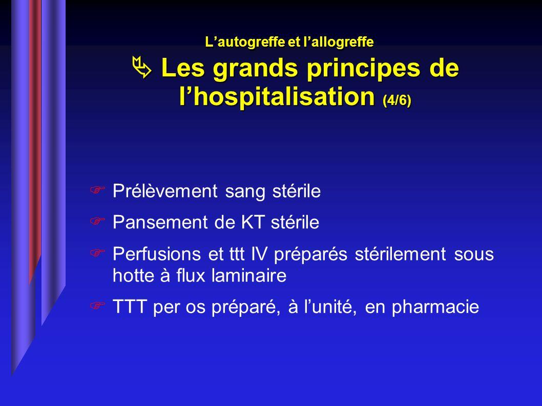 Lautogreffe et lallogreffe Les grands principes de lhospitalisation (4/6) Prélèvement sang stérile Pansement de KT stérile Perfusions et ttt IV prépar