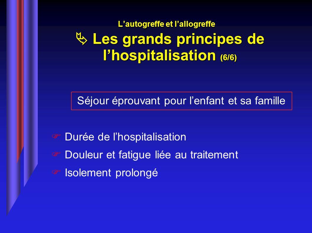 Lautogreffe et lallogreffe Les grands principes de lhospitalisation (6/6) Séjour éprouvant pour lenfant et sa famille Durée de lhospitalisation Douleu