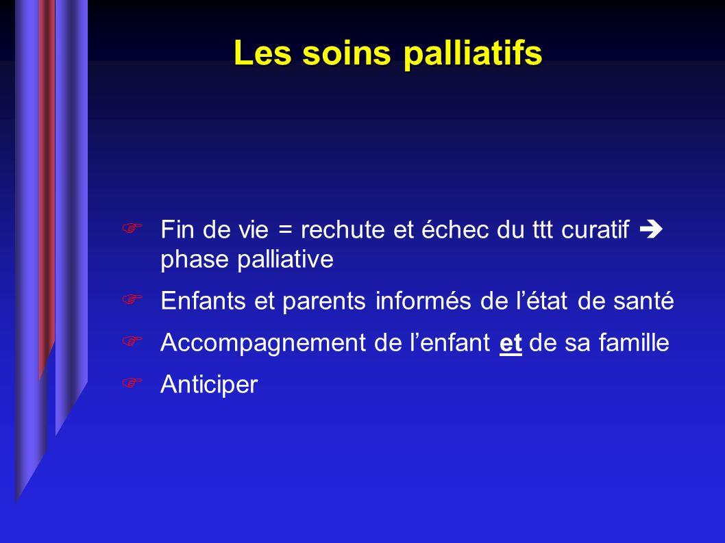 Fin de vie = rechute et échec du ttt curatif phase palliative Enfants et parents informés de létat de santé Accompagnement de lenfant et de sa famille