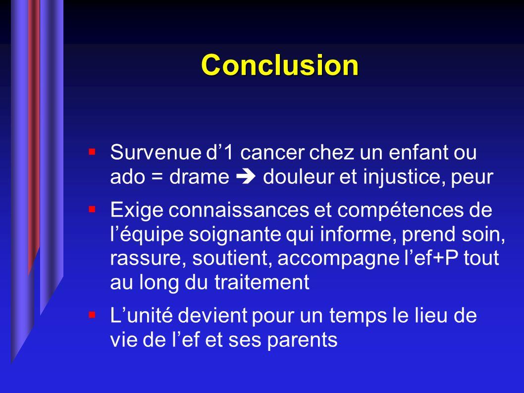 Conclusion Survenue d1 cancer chez un enfant ou ado = drame douleur et injustice, peur Exige connaissances et compétences de léquipe soignante qui inf