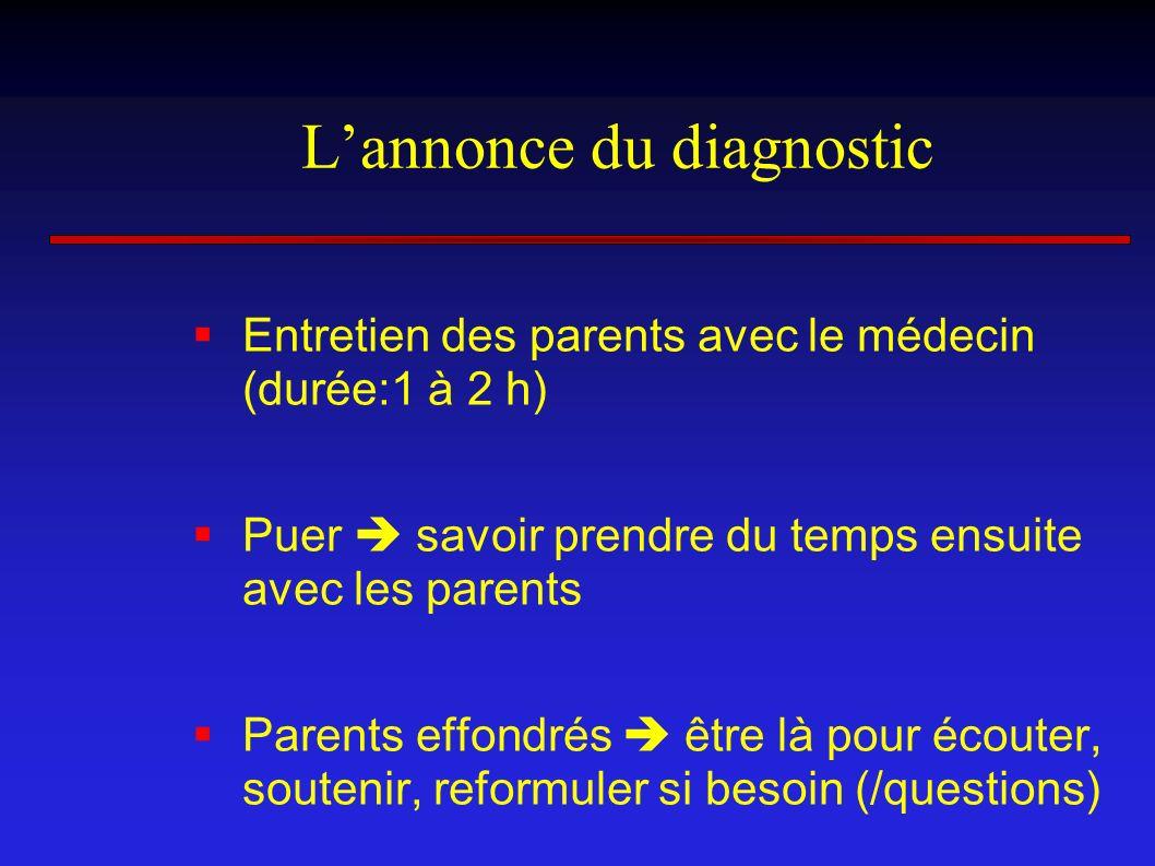 Lannonce du diagnostic Entretien des parents avec le médecin (durée:1 à 2 h) Puer savoir prendre du temps ensuite avec les parents Parents effondrés ê
