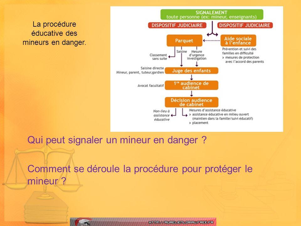 Qui peut signaler un mineur en danger ? Comment se déroule la procédure pour protéger le mineur ? La procédure éducative des mineurs en danger.