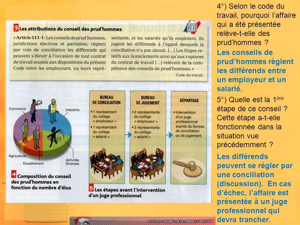 Conclusion: Le conseil des prudhommes est une juridiction spécialisée du monde du travail et des droits des salariés.