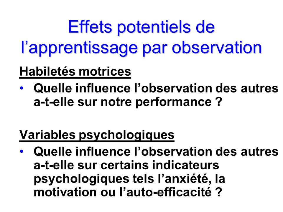 Effets potentiels de lapprentissage par observation Habiletés motrices Quelle influence lobservation des autres a-t-elle sur notre performance ? Varia