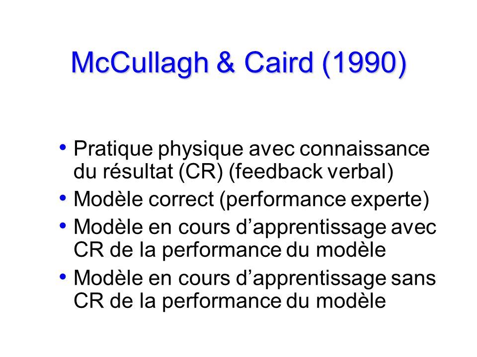 McCullagh & Caird (1990) Pratique physique avec connaissance du résultat (CR) (feedback verbal) Modèle correct (performance experte) Modèle en cours d