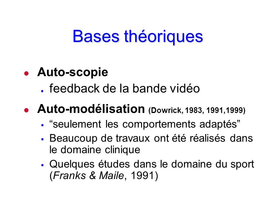 Bases théoriques l Auto-scopie l feedback de la bande vidéo l Auto-modélisation (Dowrick, 1983, 1991,1999) seulement les comportements adaptés Beaucou