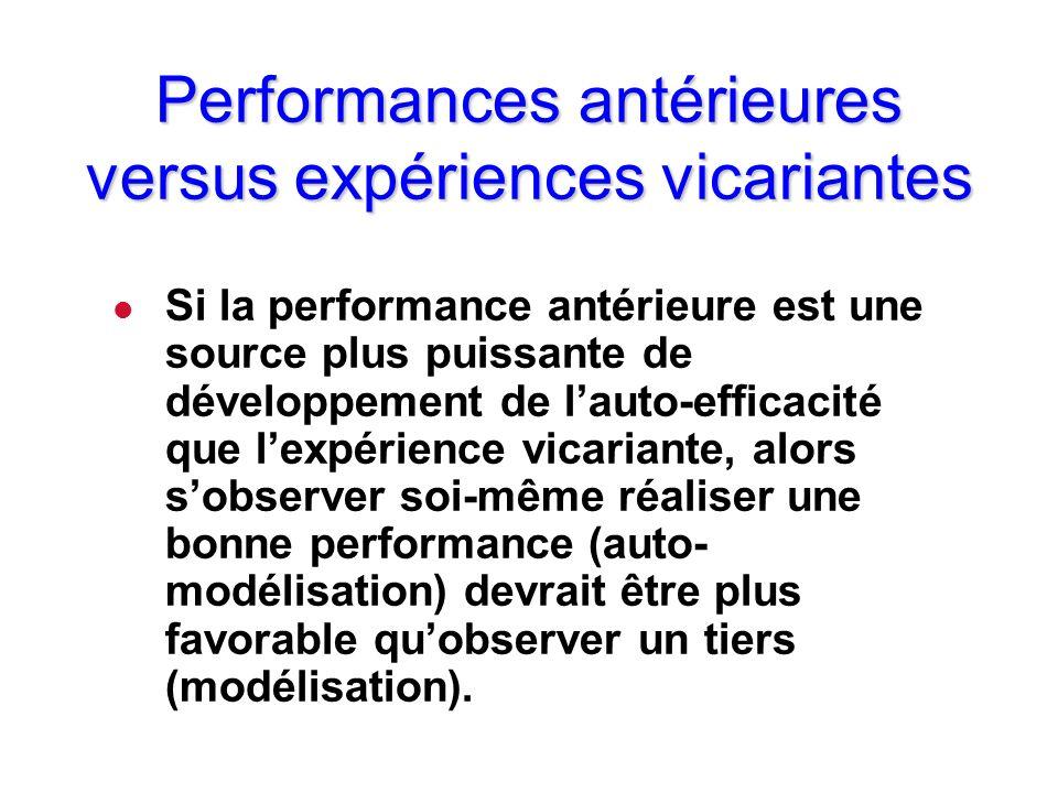 Performances antérieures versus expériences vicariantes l Si la performance antérieure est une source plus puissante de développement de lauto-efficac