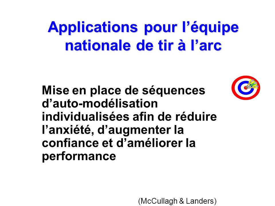 Applications pour léquipe nationale de tir à larc Mise en place de séquences dauto-modélisation individualisées afin de réduire lanxiété, daugmenter l