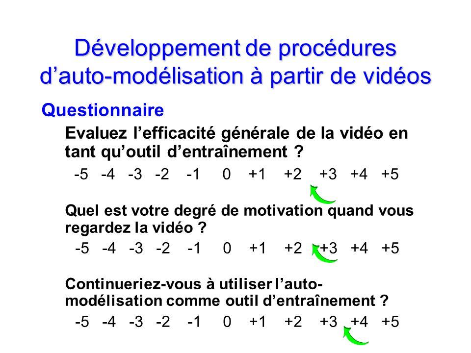 Développement de procédures dauto-modélisation à partir de vidéos Questionnaire Evaluez lefficacité générale de la vidéo en tant quoutil dentraînement