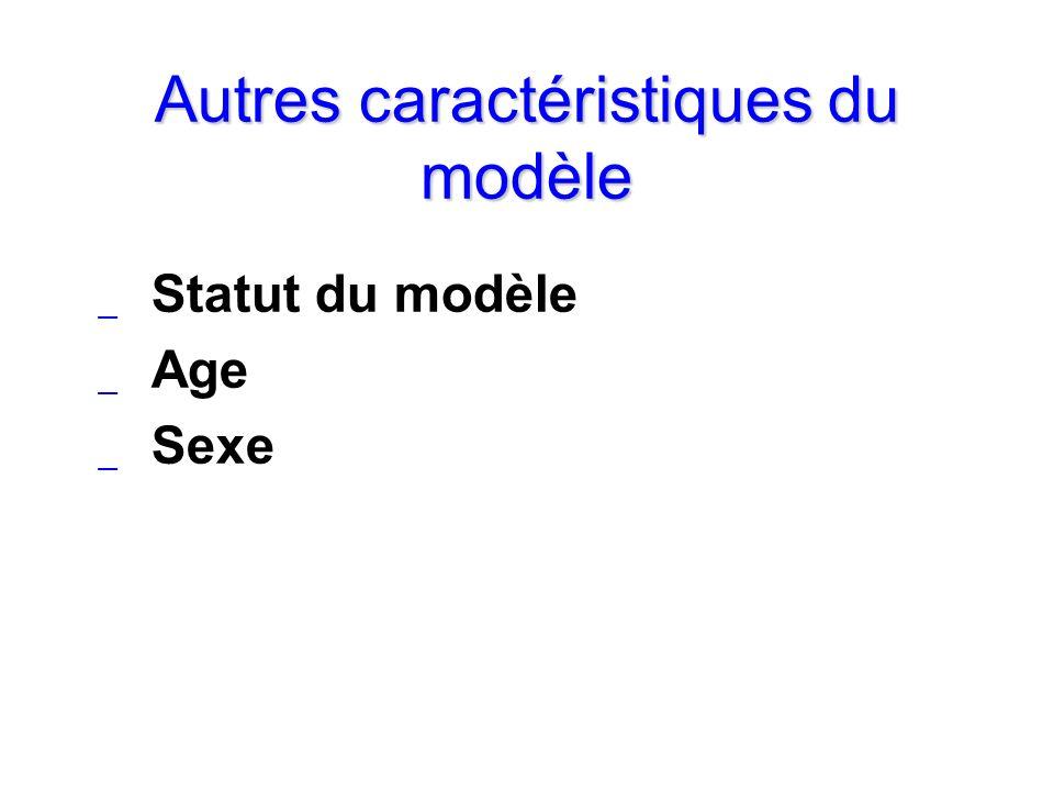 Autres caractéristiques du modèle _ Statut du modèle _ Age _ Sexe