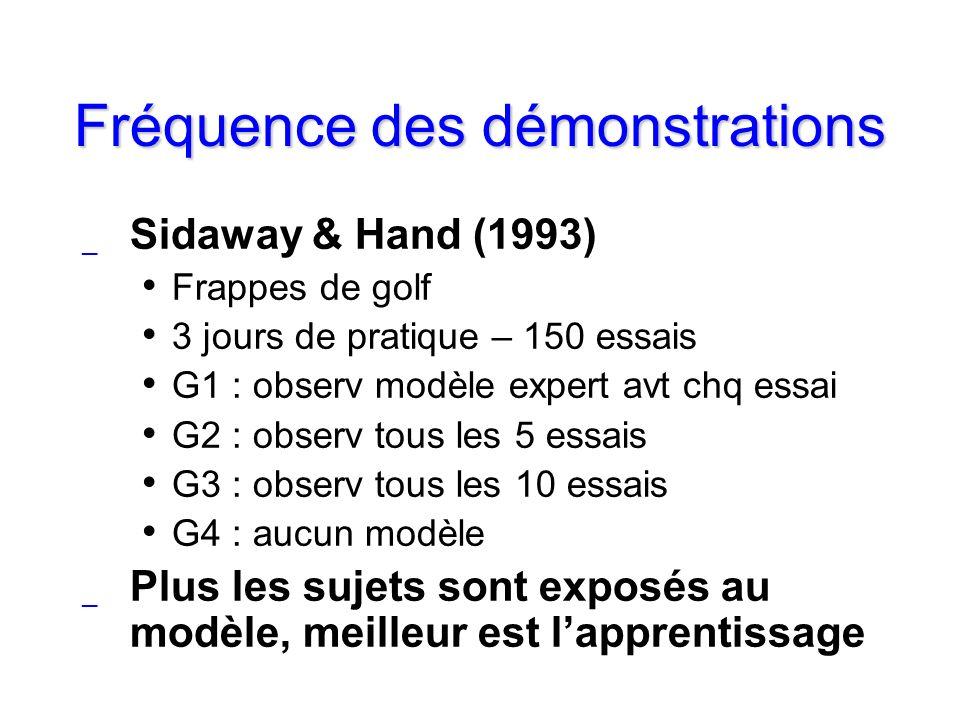 Fréquence des démonstrations _ Sidaway & Hand (1993) Frappes de golf 3 jours de pratique – 150 essais G1 : observ modèle expert avt chq essai G2 : obs