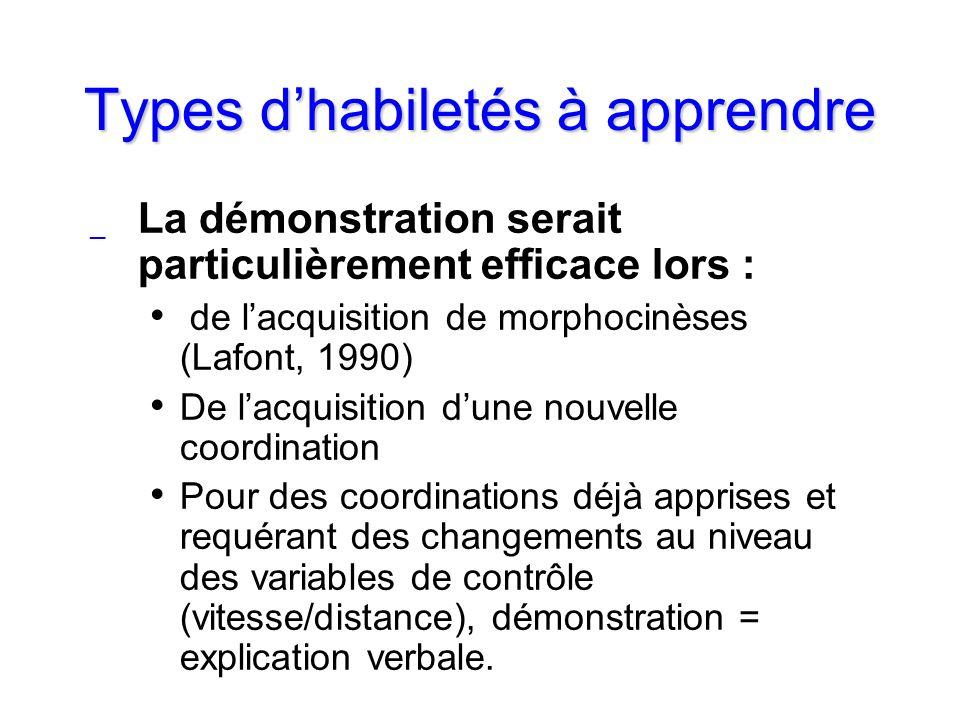 Types dhabiletés à apprendre _ La démonstration serait particulièrement efficace lors : de lacquisition de morphocinèses (Lafont, 1990) De lacquisitio