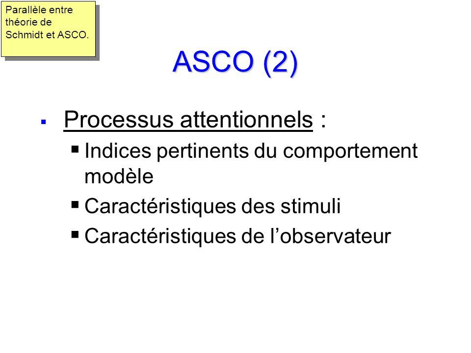 ASCO (2) Processus attentionnels : Indices pertinents du comportement modèle Caractéristiques des stimuli Caractéristiques de lobservateur Parallèle e
