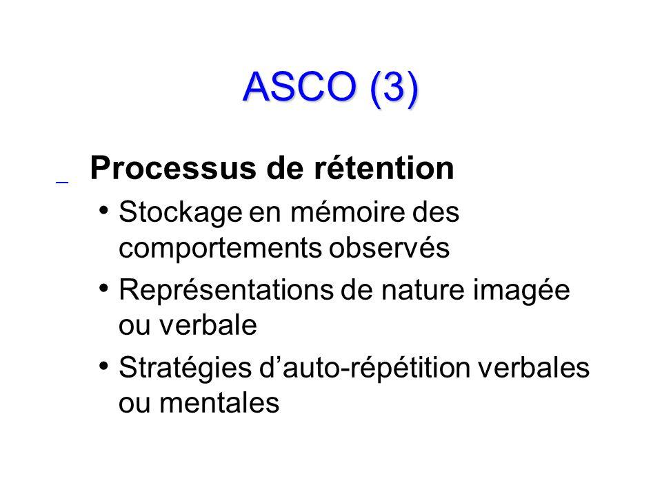 ASCO (3) _ Processus de rétention Stockage en mémoire des comportements observés Représentations de nature imagée ou verbale Stratégies dauto-répétiti