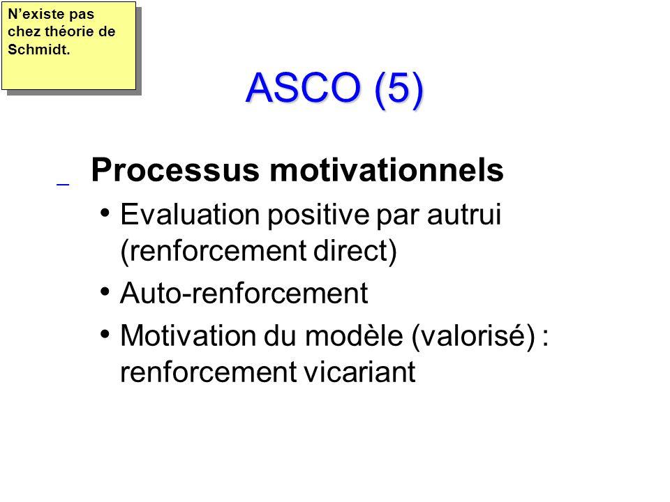 ASCO (5) _ Processus motivationnels Evaluation positive par autrui (renforcement direct) Auto-renforcement Motivation du modèle (valorisé) : renforcem