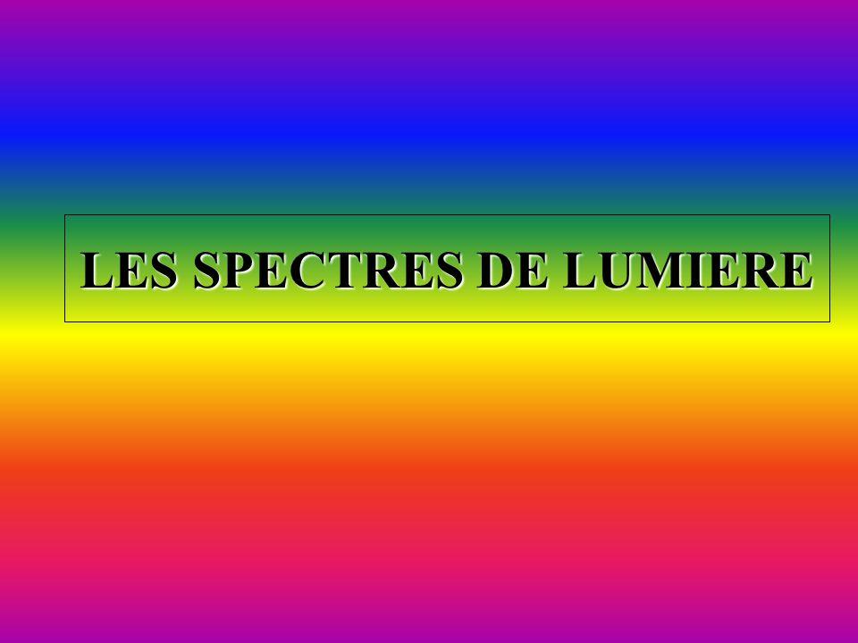 Spectre dabsorption Spectre démission de latome qui a absorbé 2) Identifier un atome dans latmosphère dune étoile Le spectre des étoiles que lon reçoit sur Terre est un spectre dabsorption.