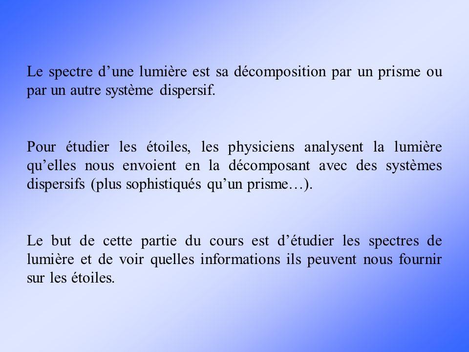 Le spectre dune lumière est sa décomposition par un prisme ou par un autre système dispersif.