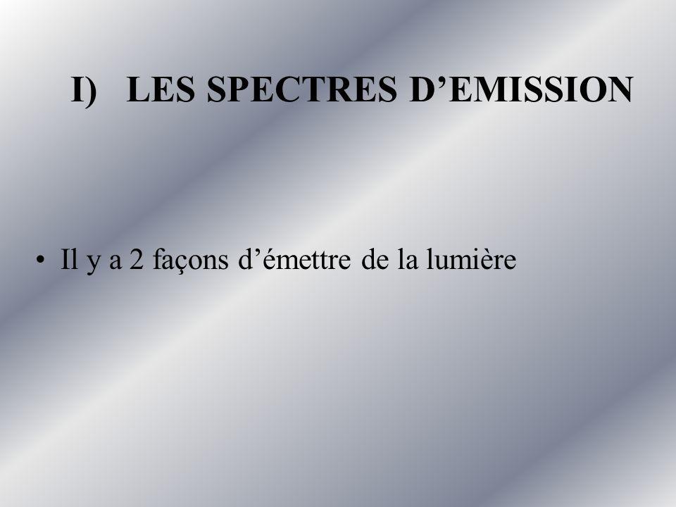 I) LES SPECTRES DEMISSION Il y a 2 façons démettre de la lumière