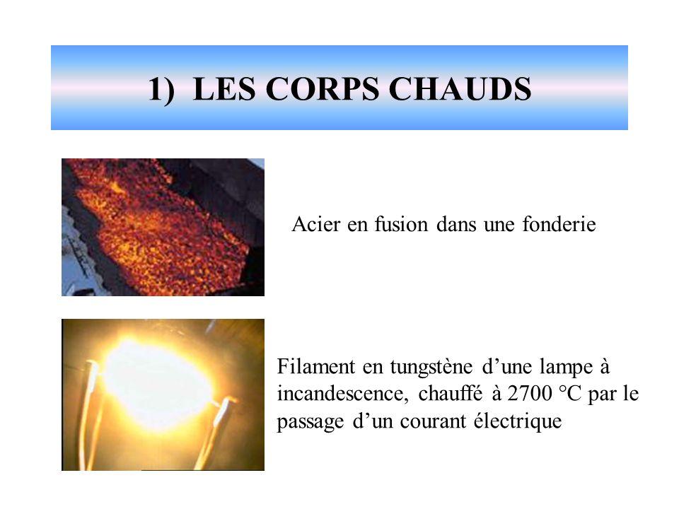 1) LES CORPS CHAUDS Acier en fusion dans une fonderie Filament en tungstène dune lampe à incandescence, chauffé à 2700 °C par le passage dun courant électrique