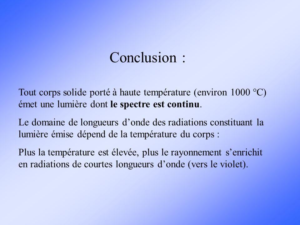 Conclusion : Lorsque lon fait passer un faisceau de lumière blanche à travers un corps transparent (solide ou liquide), une partie de la lumière est absorbée par ce corps.