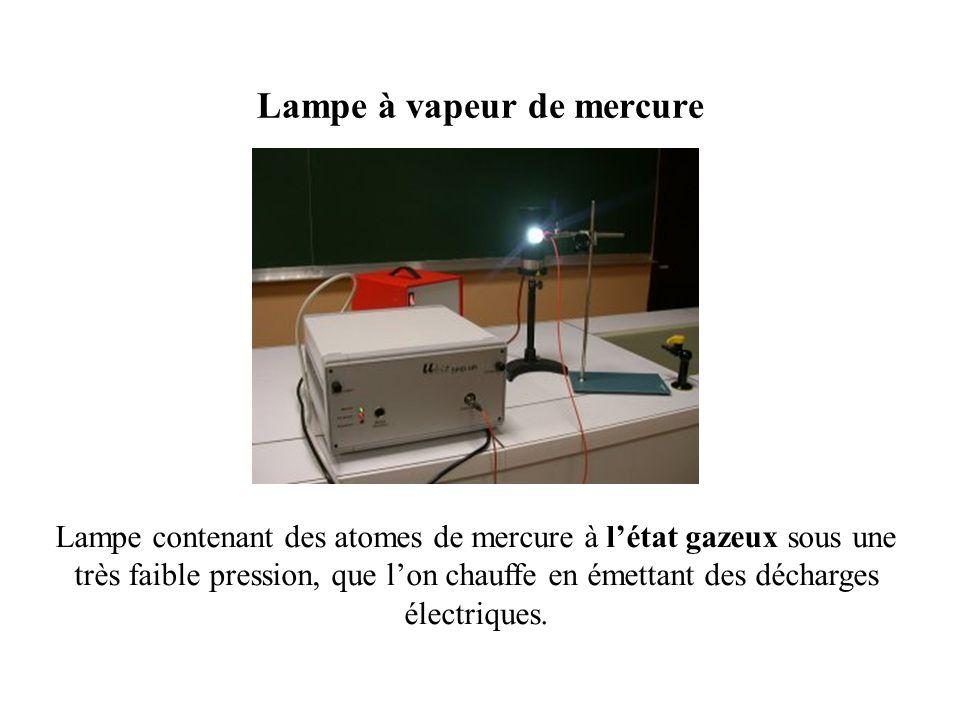 Lampe à vapeur de mercure Lampe contenant des atomes de mercure à létat gazeux sous une très faible pression, que lon chauffe en émettant des décharges électriques.