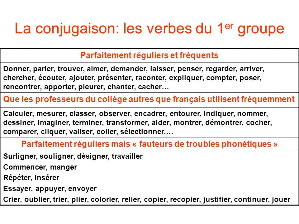 La conjugaison: les verbes du 1 er groupe Parfaitement réguliers et fréquents Donner, parler, trouver, aimer, demander, laisser, penser, regarder, arr