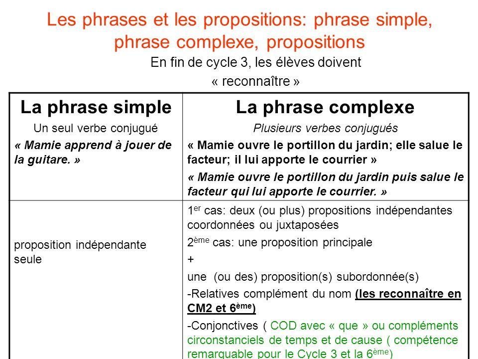 Les phrases et les propositions: phrase simple, phrase complexe, propositions En fin de cycle 3, les élèves doivent « reconnaître » La phrase simple U