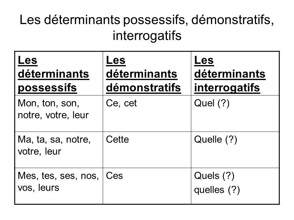 Les déterminants possessifs, démonstratifs, interrogatifs Les déterminants possessifs Les déterminants démonstratifs Les déterminants interrogatifs Mo