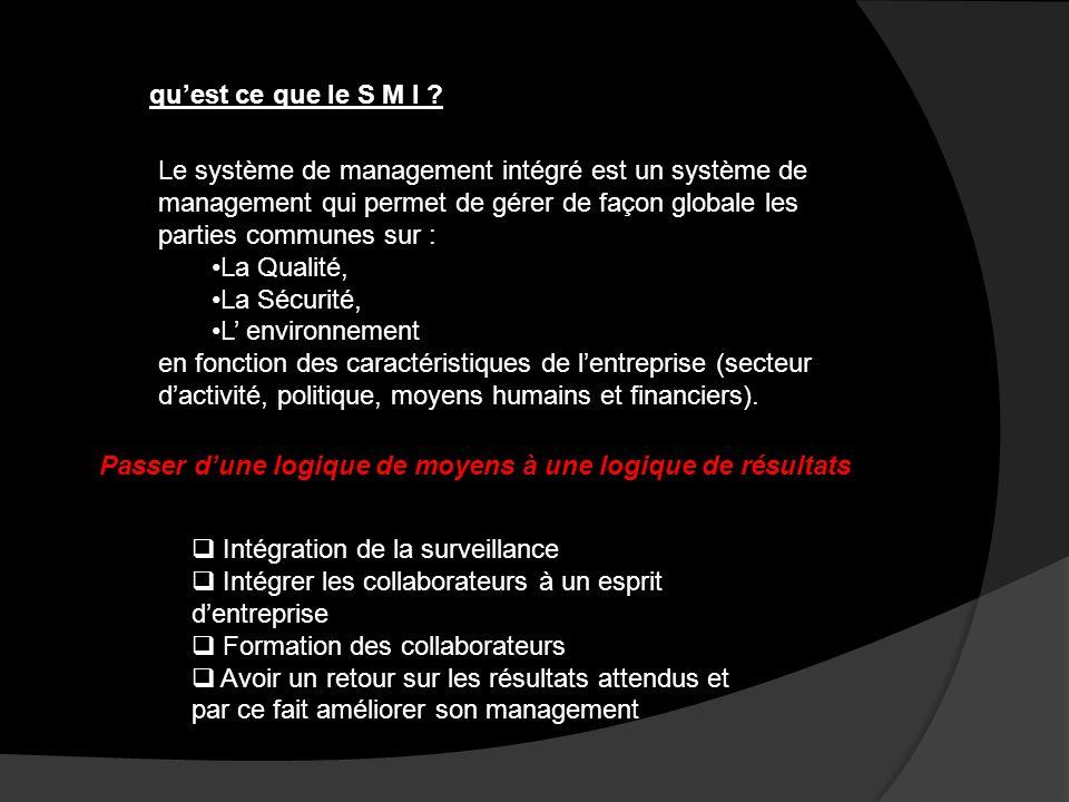 quest ce que le S M I ? Le système de management intégré est un système de management qui permet de gérer de façon globale les parties communes sur :