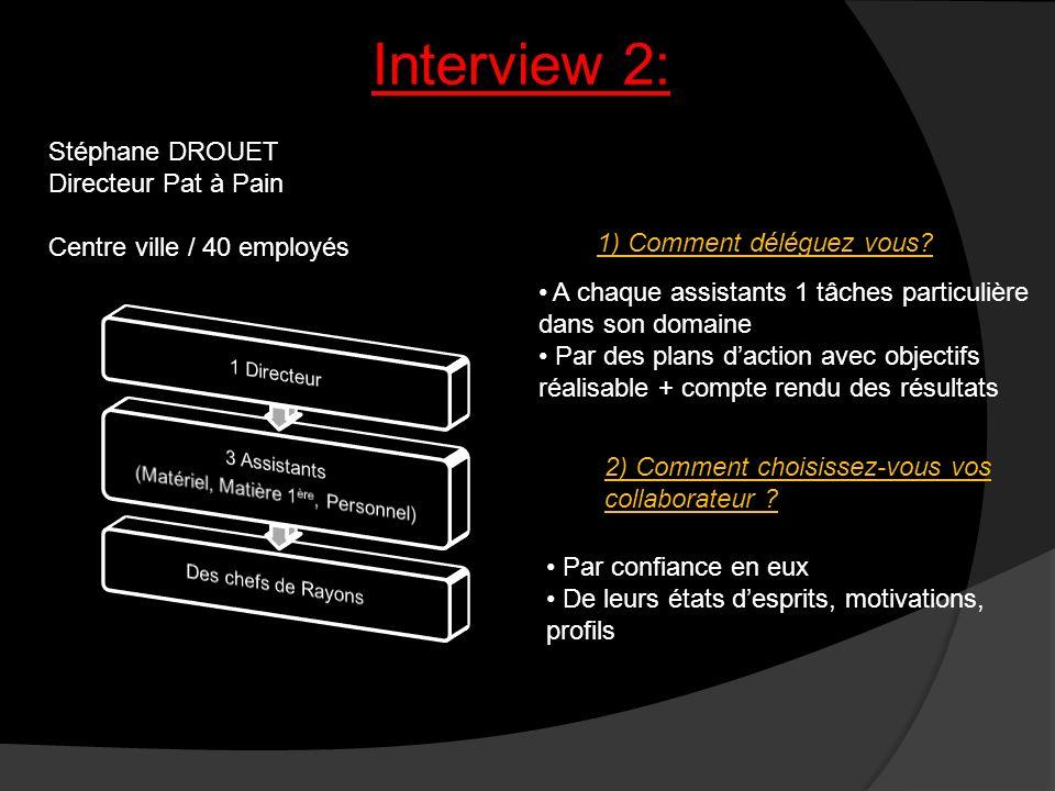 Interview 2: Stéphane DROUET Directeur Pat à Pain Centre ville / 40 employés 1) Comment déléguez vous? A chaque assistants 1 tâches particulière dans