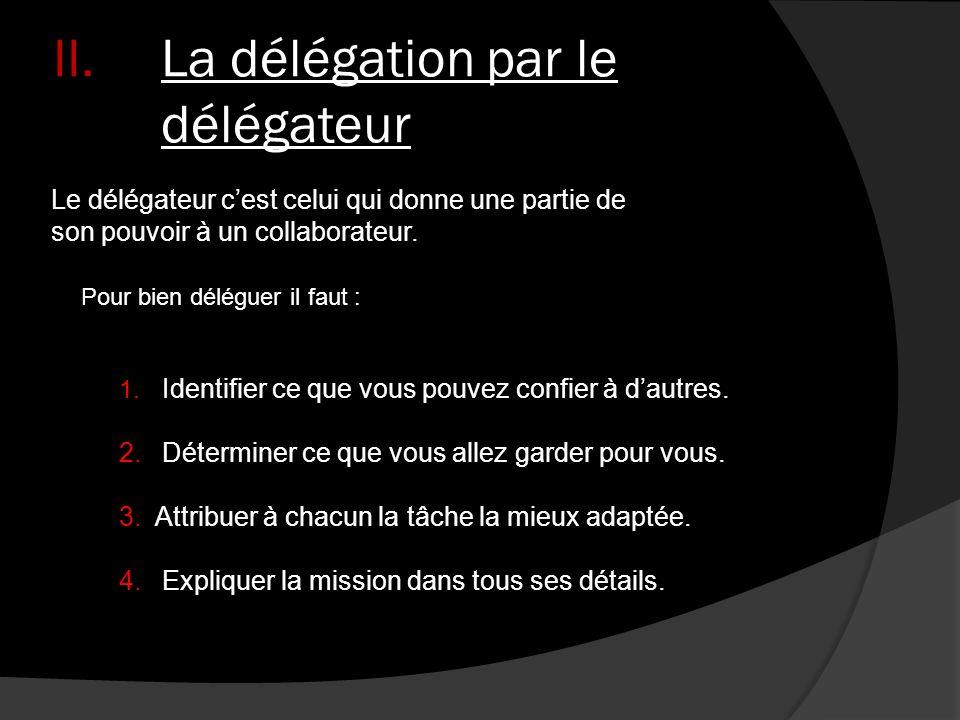 II.La délégation par le délégateur Le délégateur cest celui qui donne une partie de son pouvoir à un collaborateur. 1. Identifier ce que vous pouvez c