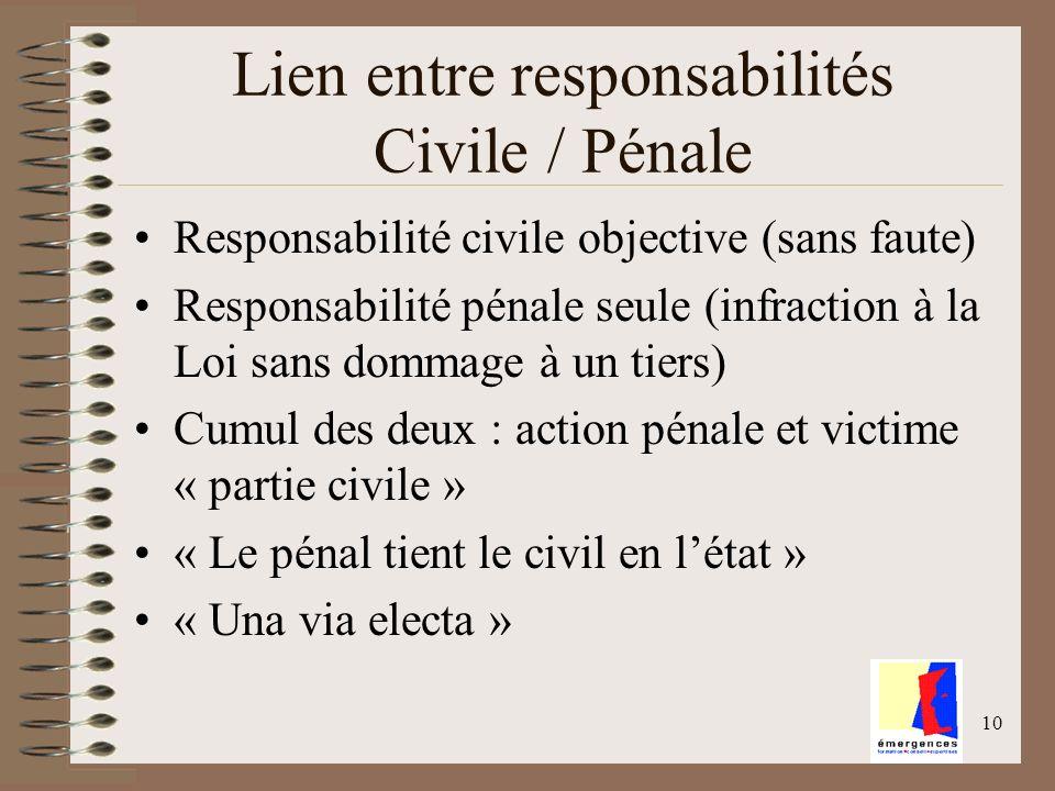 10 Lien entre responsabilités Civile / Pénale Responsabilité civile objective (sans faute) Responsabilité pénale seule (infraction à la Loi sans domma