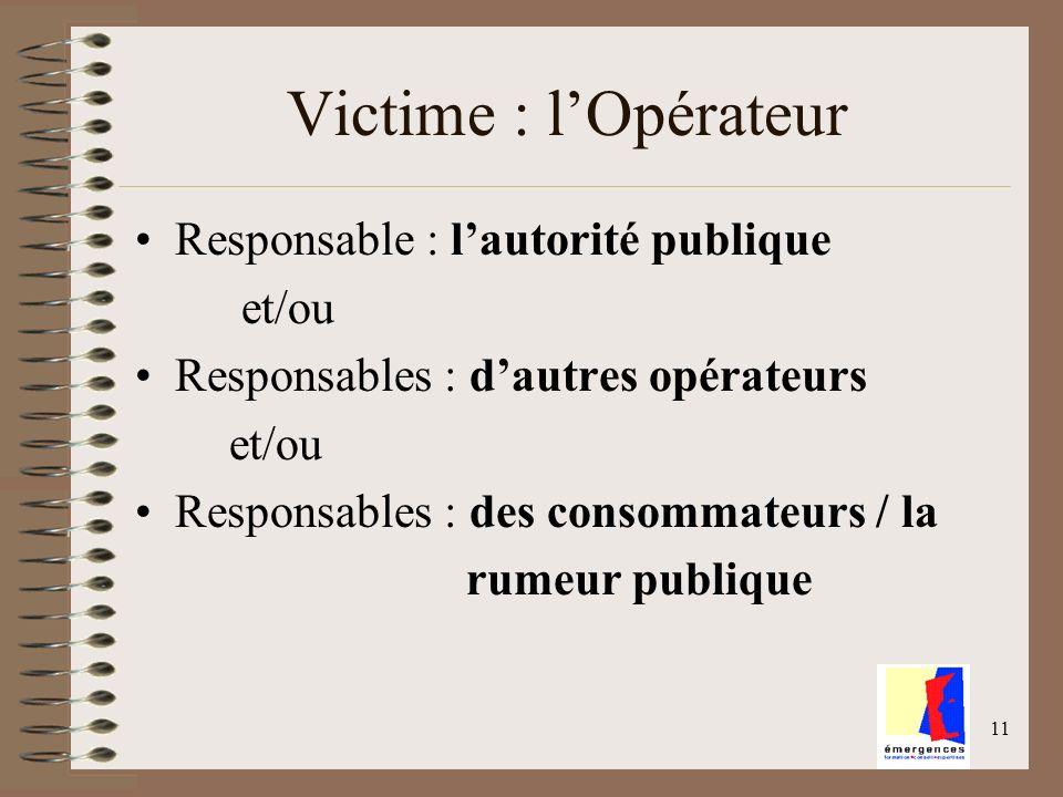 11 Victime : lOpérateur Responsable : lautorité publique et/ou Responsables : dautres opérateurs et/ou Responsables : des consommateurs / la rumeur pu