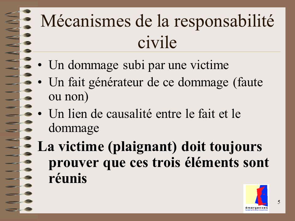 5 Mécanismes de la responsabilité civile Un dommage subi par une victime Un fait générateur de ce dommage (faute ou non) Un lien de causalité entre le