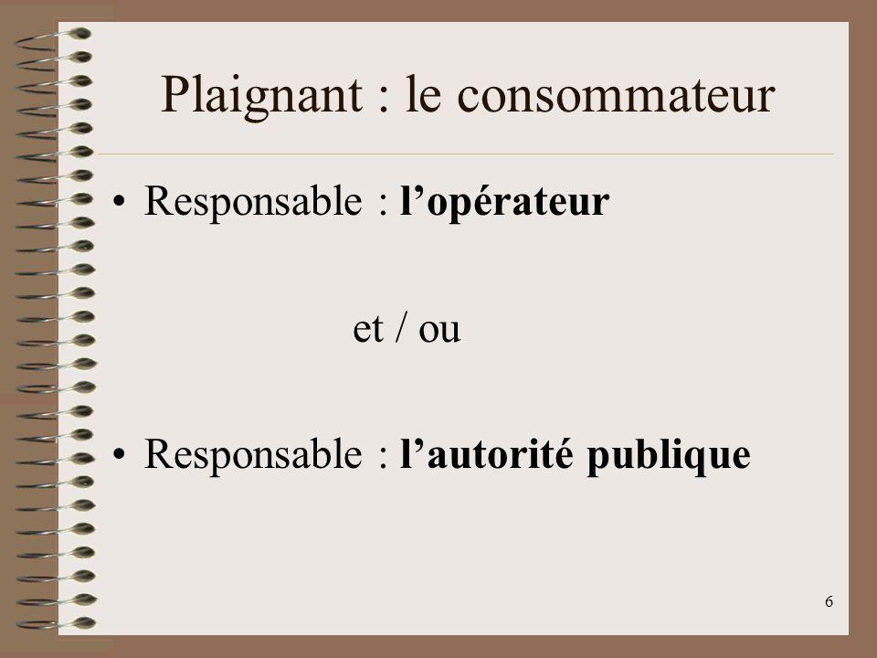 6 Plaignant : le consommateur Responsable : lopérateur et / ou Responsable : lautorité publique