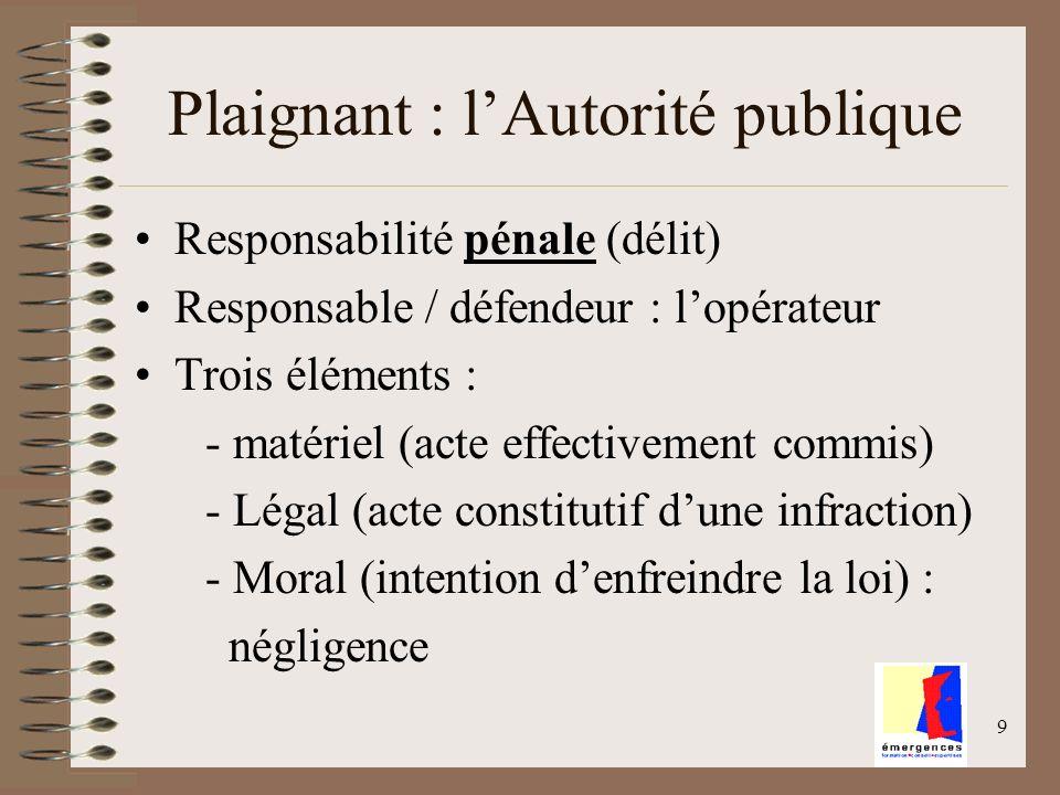 9 Plaignant : lAutorité publique Responsabilité pénale (délit) Responsable / défendeur : lopérateur Trois éléments : - matériel (acte effectivement co