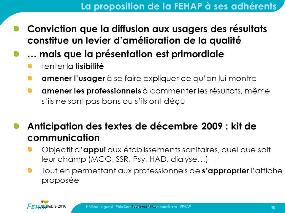 Hélène Logerot - Pôle Santé-social - Secteur sanitaire - FEHAP 10 Décembre 2010Journées HAS La proposition de la FEHAP à ses adhérents Conviction que