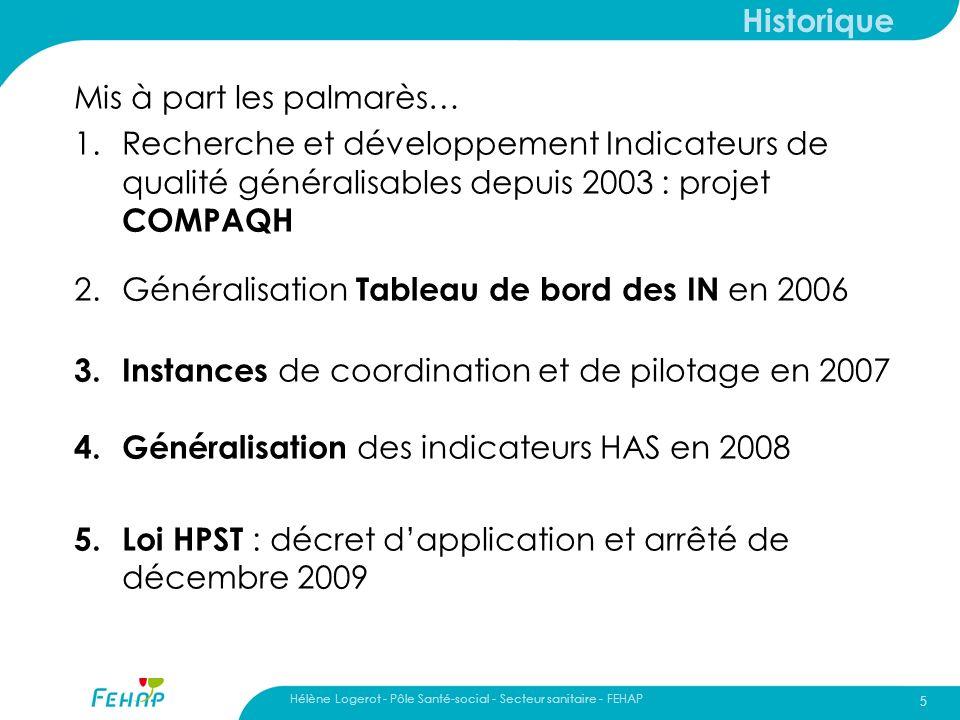 Hélène Logerot - Pôle Santé-social - Secteur sanitaire - FEHAP 5 Historique Mis à part les palmarès… 1.Recherche et développement Indicateurs de quali
