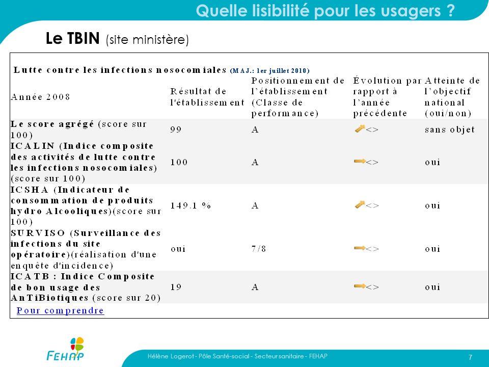 Hélène Logerot - Pôle Santé-social - Secteur sanitaire - FEHAP 7 Quelle lisibilité pour les usagers ? Le TBIN (site ministère)