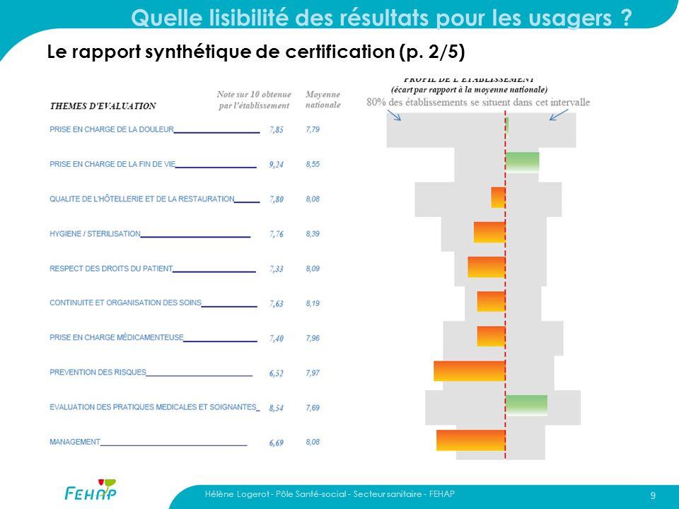 Hélène Logerot - Pôle Santé-social - Secteur sanitaire - FEHAP 9 Quelle lisibilité des résultats pour les usagers ? Le rapport synthétique de certific