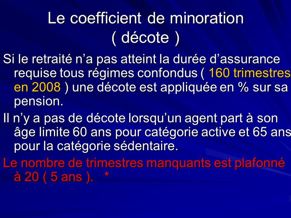 Le coefficient de minoration ( décote ) Si le retraité na pas atteint la durée dassurance requise tous régimes confondus ( 160 trimestres en 2008 ) un
