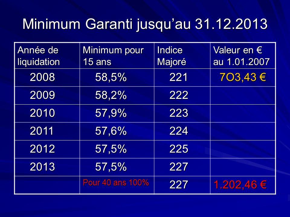 Minimum Garanti jusquau 31.12.2013 Année de liquidation Minimum pour 15 ans Indice Majoré Valeur en au 1.01.2007 2008 2008 58,5% 58,5% 221 221 7O3,43