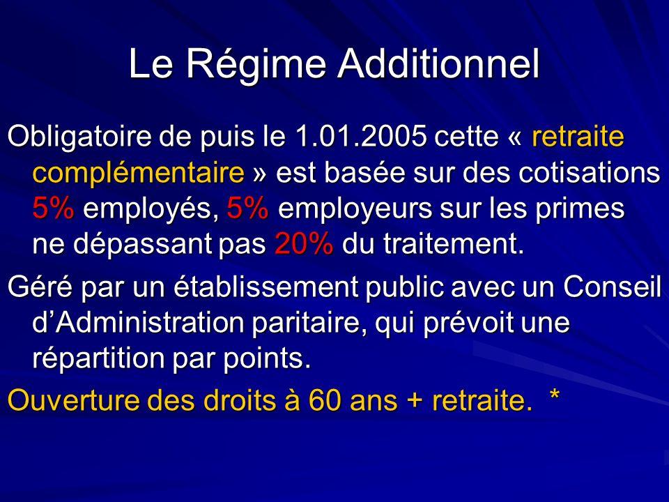 Le Régime Additionnel Obligatoire de puis le 1.01.2005 cette « retraite complémentaire » est basée sur des cotisations 5% employés, 5% employeurs sur