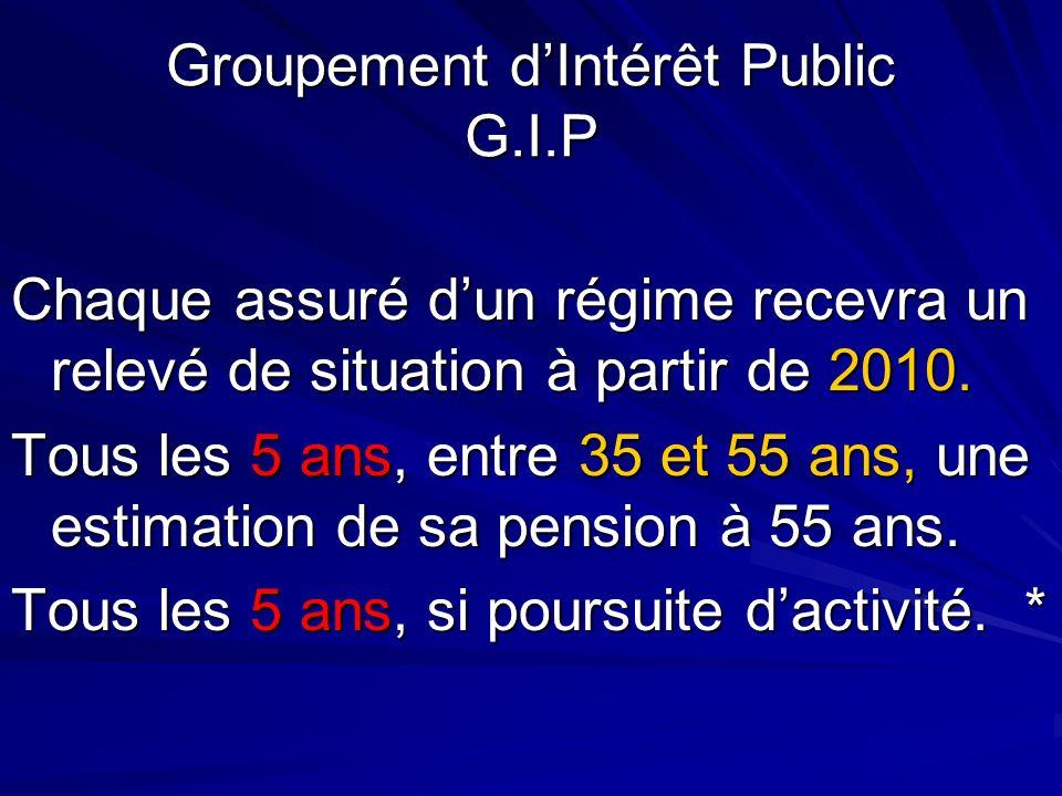 Groupement dIntérêt Public G.I.P Chaque assuré dun régime recevra un relevé de situation à partir de 2010. Tous les 5 ans, entre 35 et 55 ans, une est