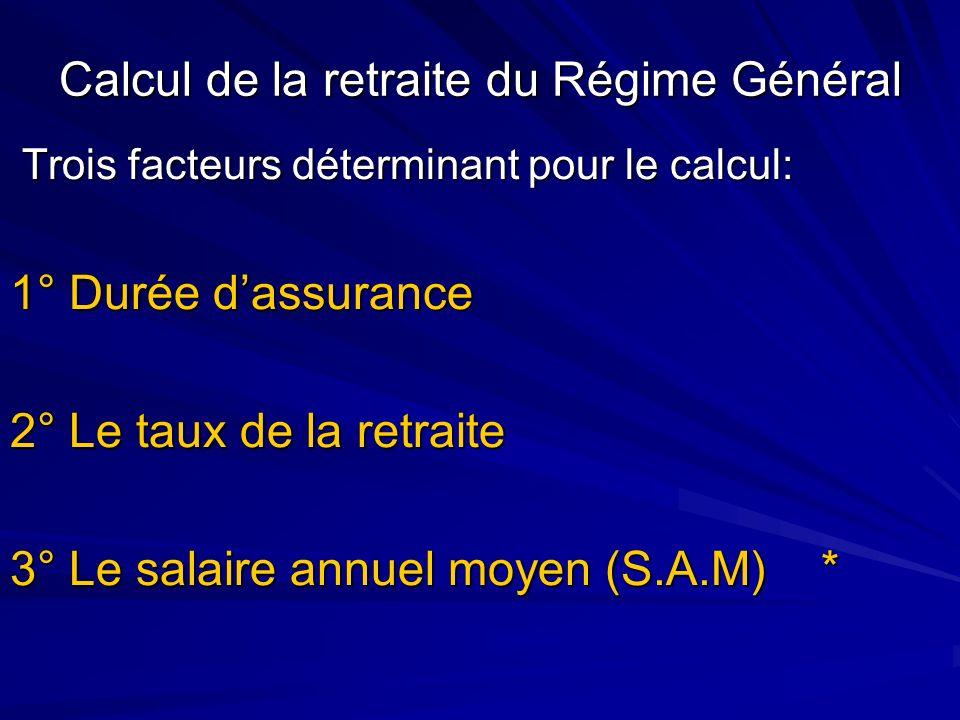 Calcul de la retraite du Régime Général Trois facteurs déterminant pour le calcul: Trois facteurs déterminant pour le calcul: 1° Durée dassurance 2° L